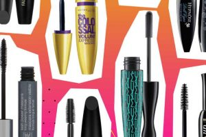 Wearing Waterproof Mascara Everyday Good or Bad!?